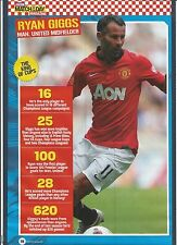 MOTD-POSTER 2013/14-MANCHESTER UNITED & WALES-RYAN GIGGS