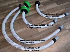 Befüllschlauch, Befüllhilfe für Wassertank Kanister Wasserkanister Einfüllhilfe