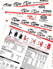 1966 TO 1969 1970 1971 PLYMOUTH BARRACUDA VALIANT DUSTER LUBE TUNE-UP CHARTS CC2