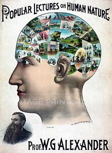 Lectures Human Nature 1895 Giclee Canvas Print 20x27