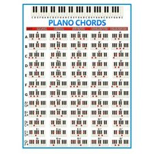 A598 fabric Poster Piano Chords Chart Key Music Graphic Exercise room decor24x36