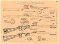 Rifle Manuals.30 Caliber Lee Enfield Blueprints SMLE WW1 WWI 1917 Machine CC