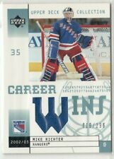 2002-03 UPPER DECK MASK COLLECTION CAREER WINS JERSEY MIKE RICHTER 19/296