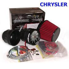 V6 300 Models Electric Supercharger Kit DIY For Chrysler