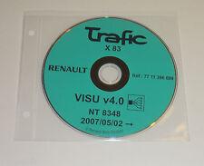 Schematics on Cd Renault Trafic - Stand 05/2007