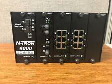 N-TRON 9000B Back Pane with 9002CPU, 9002FX, 900FP and (2) 9006TX