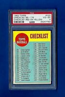 1963 TOPPS  BASEBALL #102 RED ON YELLOW CHECKLIST PSA 4 VG-EX