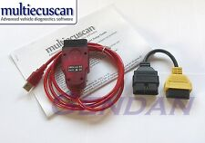 MultiECUScan **CAN-ONLY** Hardware & Software Diagnostic Bundle for Fiat, Alfa