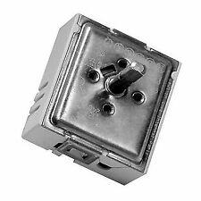 Repuestos y accesorios para equipos de vapor
