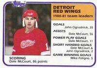 1981-82 Topps Hockey Cards Pick From List