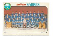 1978-79 O-Pee-Chee #194 Buffalo Sabres Team Checklist