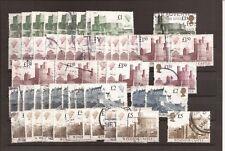 U.K.-Higher Cv pound value in quantity (used)
