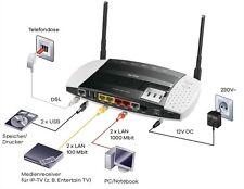 ZyXEL Speedlink 5501 Router Telekom Businessrouter VDSL2, ADSL2+ VOIP Router GE