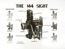 60mm 81mm mortar THE M4 SIGHT Training Chart Poster No. 5