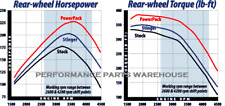 BANKS POWERPACK SYSTEM 89-93 FORD F250/F350 7.5L EXTRA-CAB E4OD