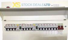Wylex 15 Way Amendment 3 Metal Clad Dual RCD Consumer Unit +15 MCBS Loaded