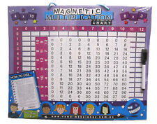 Magnetic Wall Chart - Multiplication Table -Educational