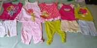 Toddler Girl Size 18m Lot Of 5 Girls Outfits Tops Bottoms Seersucker Summer