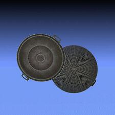 2 Aktivkohlefilter Filter für Jan Kolbe Triton 65.2 A, Triton 65.2W, Triton 75CN