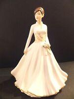 Royal Doulton Pretty Ladies Winter Wonderland Petite Figurine HN 5639 New 2013