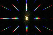 """Holographic Diffraction Grating Glasses Double Axis 13,500 l/"""" Specrum Laser NEW"""