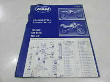POSTER PIECES CHASSIS FRAME SPARE PARTS KTM 125 MX MXC GS 1986 202.46