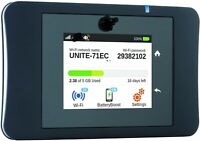 UNLIMITED Data 4G LTE: UNITE PRO Hotspot PLUS 1 Month Unlimited SIM Card