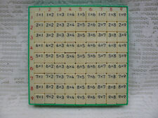 Vtg Magic Math Multiplication Press & See Board Learning Board Keyboard Teaching