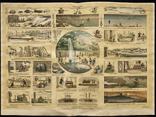 Rare 1853ca - La physique - Planche encyclopédique, scolaire, affiche, estampe