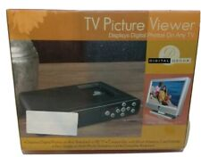 TV Picture Viewer Digital Decor DIsplays on ANY T.V.