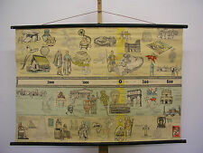 Wall Map Mural History Fries Mankind 3000-0-711 Prehistoric 120x81 ~ 1958