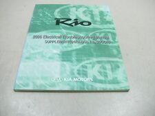 KIA RIO 2006 DIAGNÓSTICO DE FALLOS TROUBLESHOOTING MANUAL Reparar Manual