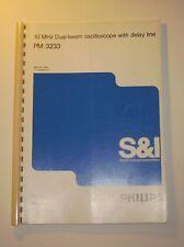 Service Manual, Equipment Manual Philips PM 3233
