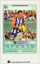 2008 AFL Teamcoach Trading Card Silver Best & Fairest BF9 Brent Harvey (Kangaroo