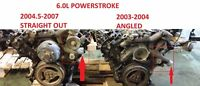 Ford Powerstroke TIMING COVER 6.0L DIESEL FRONT COVER 2004.5-2007