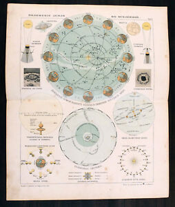 1910s Imperial Russian Antique map EARTH IN SPACE UNIVERSE