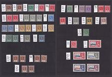 Leeward Islands. 1912-1935. Fine, mounted mint selection.