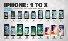 Unlock Your Apple iPhone 4,4S,5,5S,6,6s,7,8,8plus,X,SE on EE T-MOBILE UK