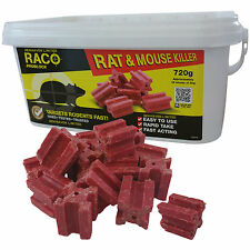 36 x 20g Raco Poison Block Bait - Rodent Mice Mouse Rat- Professional Strength