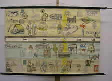 Wall Map Mural History Fries Mankind 3000-0-711 early 119x81cm ~ 1957