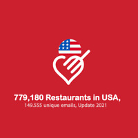 USA Restaurant Database include Email, Phone, Website, Address - 2021 Apr