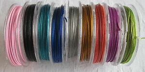 A 10 Metre Reel of Plastic Coated Wire - 0.45mm
