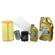 Filter Package + Interior Engine Oil (Ravenol Oil