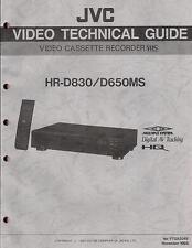 JVC ORIGINALE Service Manual per HR-D 830/650 MS funzione Descrizione