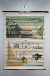 """Old Large Teaching Board """" Power Plant """" Unterricht Wall - Role Map"""