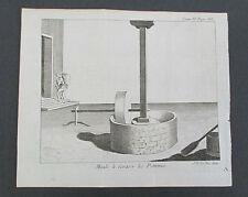 Antique Engraving MEULE A ECRASER LES POMMES