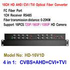 1080P HD CVI TVI Video Fiber Optical Media Converters for HD CVI TVI AHD CCTV