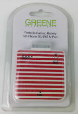 Portable Backup Battery for iPhone 3G/4/4S & iPod MSRP $40.00