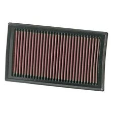 K&N Filters 33-2927 Renault Clio Iii 1.4L-L4  2005 Replacement Air Filter