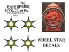 Enterprise MFG. Co.  No. 2  Coffee Grinder Mill  Star Restoration Decal Set